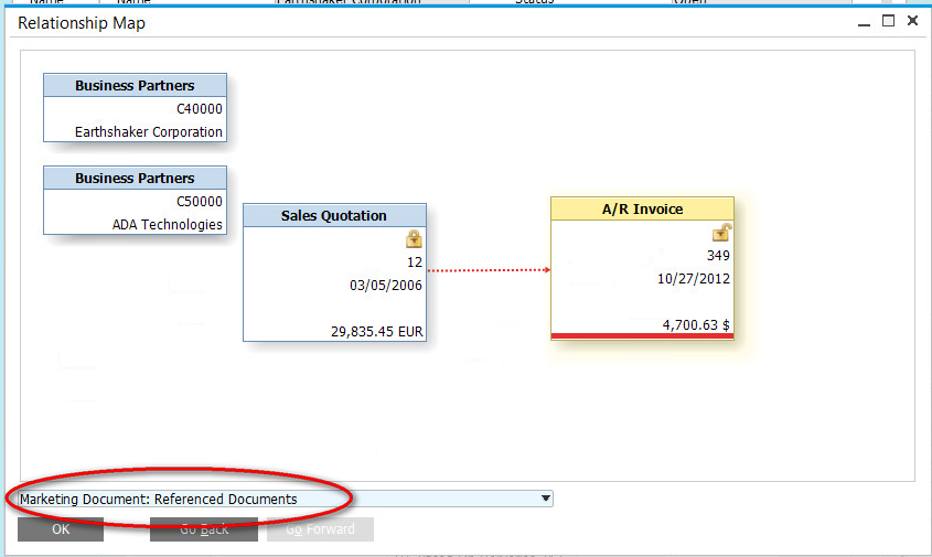 SAP Business One Referenced Document