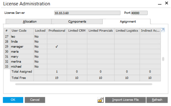 Manage-License-in-SAP-Business-One-1