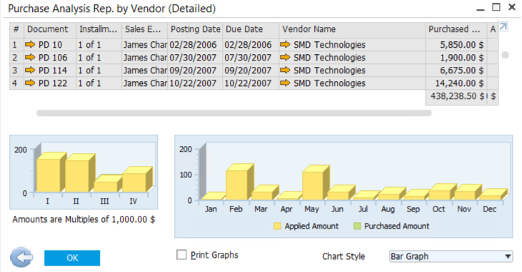 More-details-for-Master-Data-in-SAP-Business-One-3