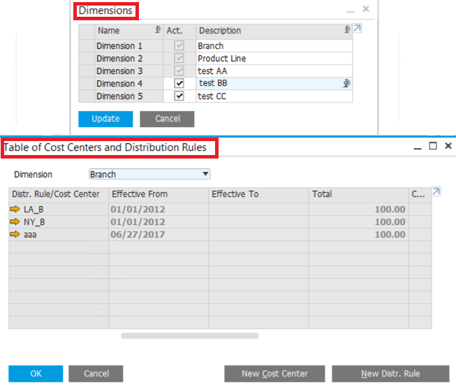 Multiple-Dimensions-in-SAP-Business-One-2