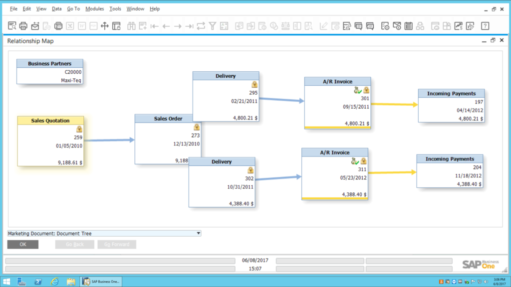 SAP-Business-One-Relationship-Map-2