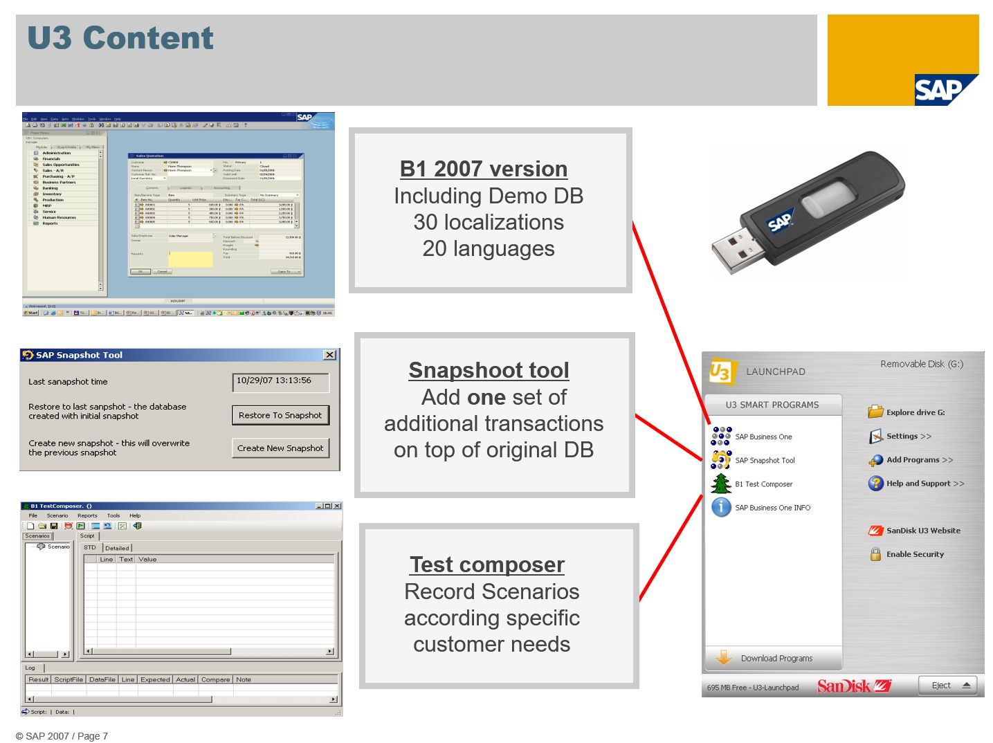 History of SAP Business One – Chapter 11 – Innovation , All the Way4.jpg