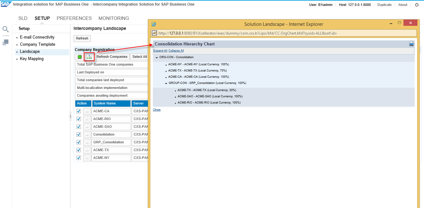 Intercompany integration solution for SAP Business One – Financial Consolidation7.png