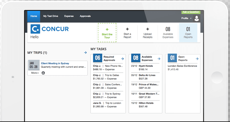 SAP Business One and Concur Integration