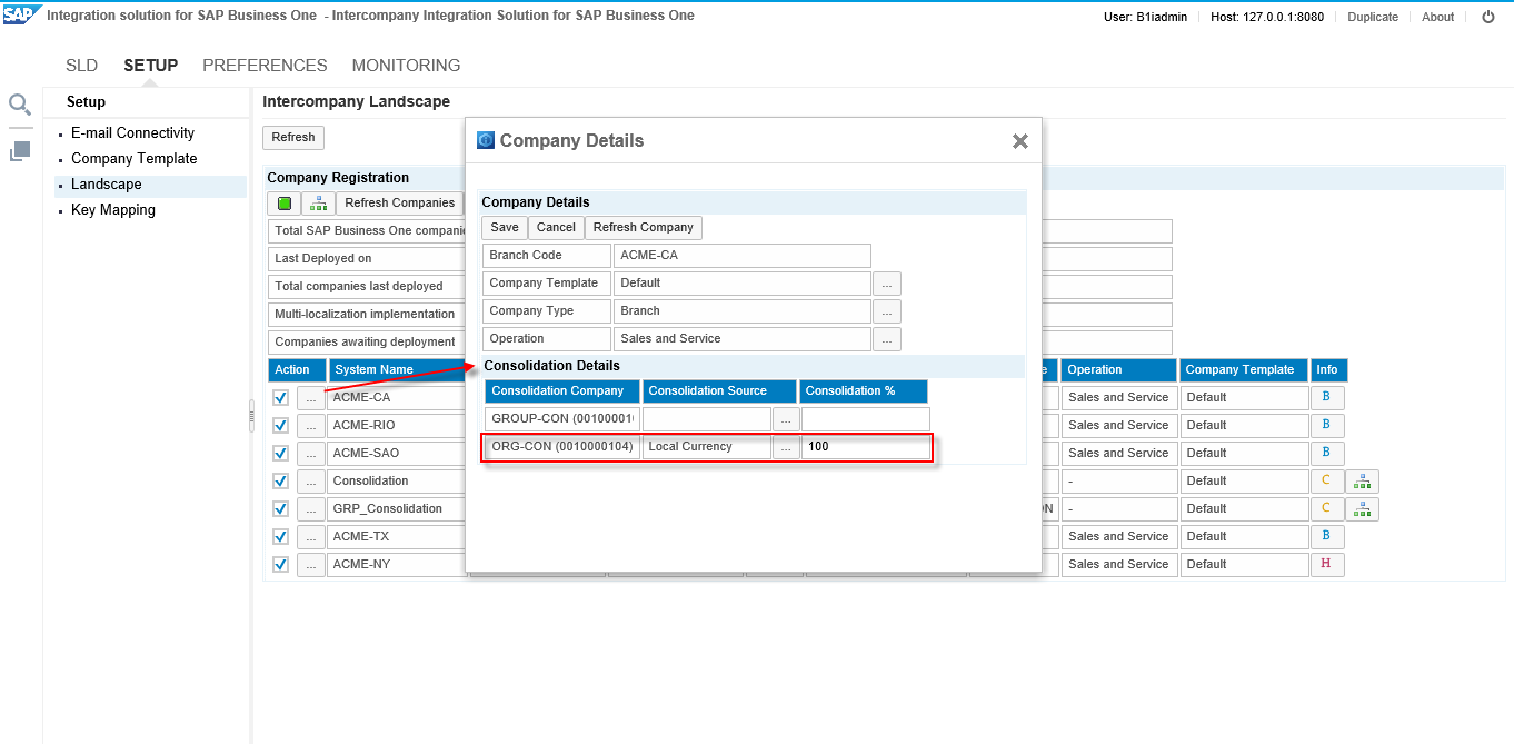 Intercompany integration solution for SAP Business One – Financial Consolidation