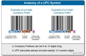 GS1 Barcode Standards: What You Need to Know